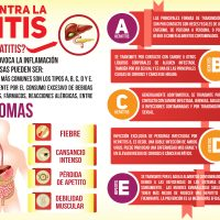 infografia hepatitis